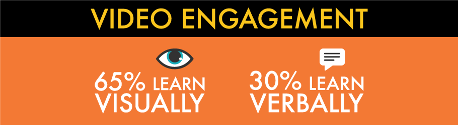 Corporate Business Video for visual video engagement